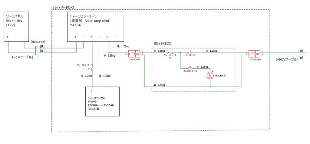 電気柵用ソーラーバッテリー配線図