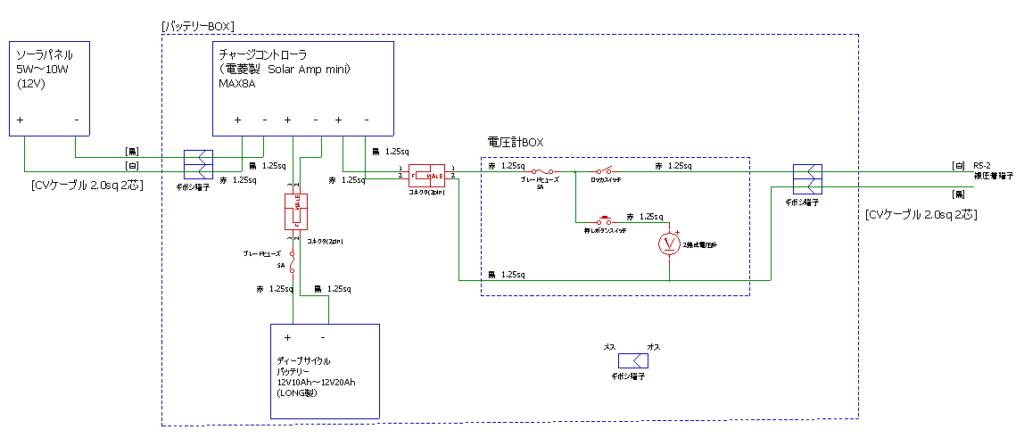 電柵用オフグリッドソーラー配線図